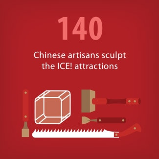 140 Chinese artisans sculpt the ICE! attractions