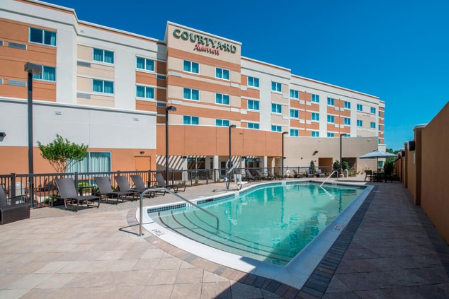 Hotels and Motels Columbus MS