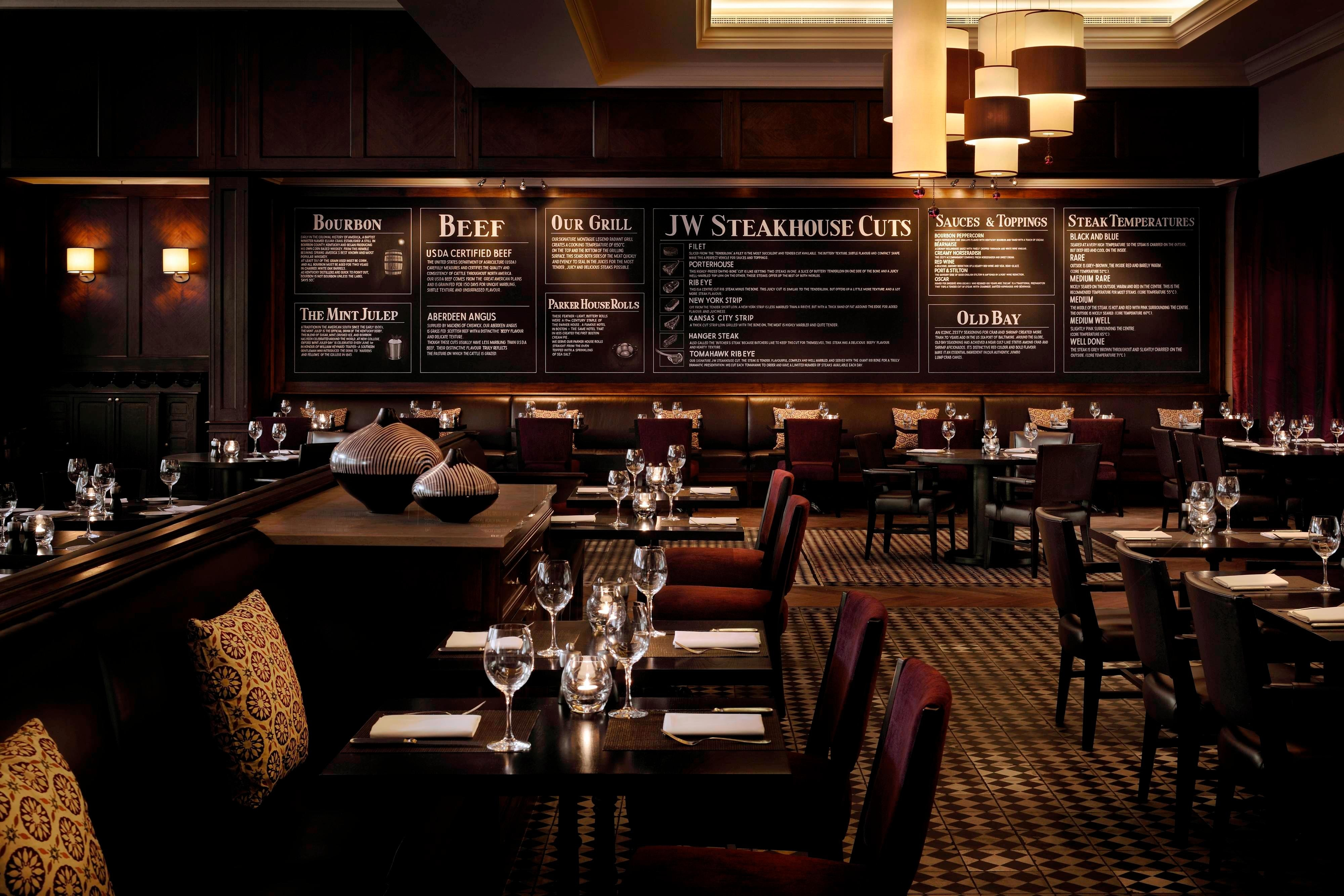 JW Steakhouse in Central London